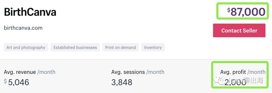 花一百万购买一个Shopify独立站是一种什么体验?