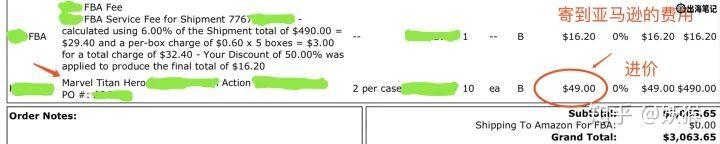 普通人如何白手起家兼职电商赚美金丨出海笔记
