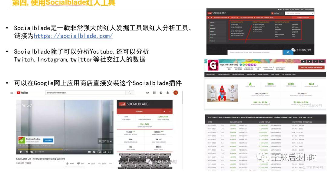 海外网红营销分享会