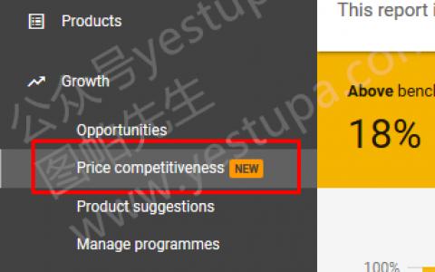 全网首发:一探谷歌商家中心新功能:价格竞争力Price Competitiveness
